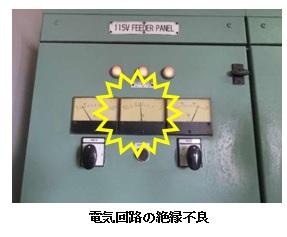 電気回路の絶縁不良